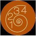 Icon Numerologie Erhalte Klarheit über Dich selbst